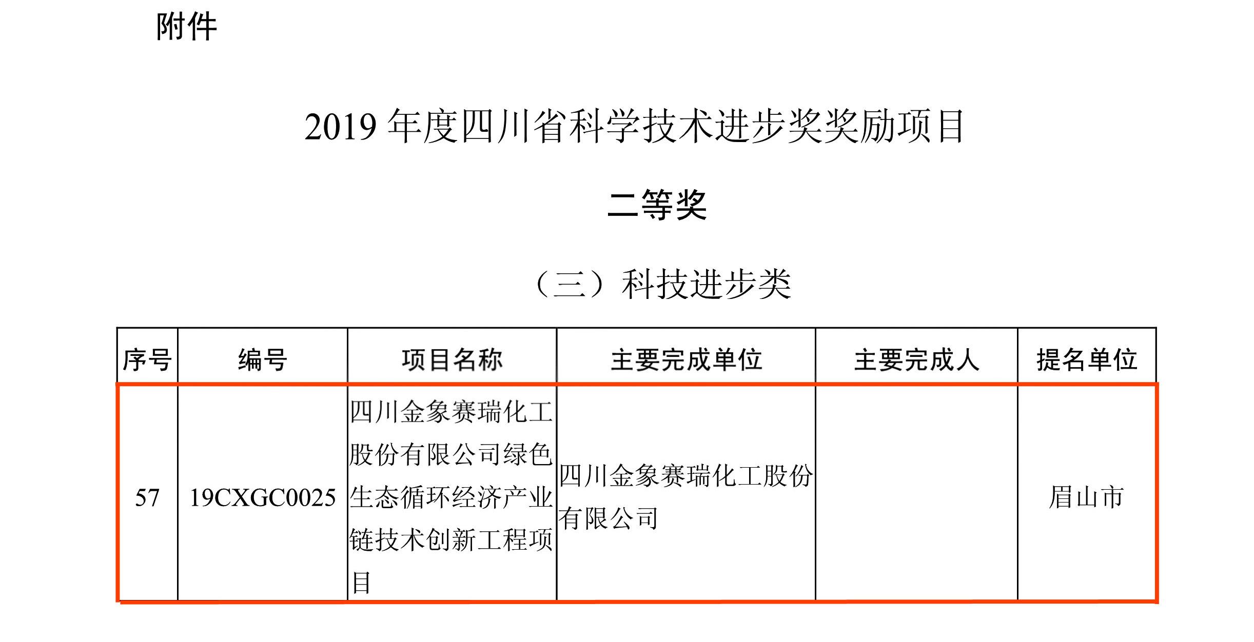 川csgo雷火电竞喜获2019年度四川省科学技术进步二等奖