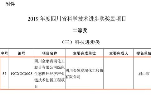 川雷火竞技亚洲喜获2019年度四川省科学技术进步二等奖