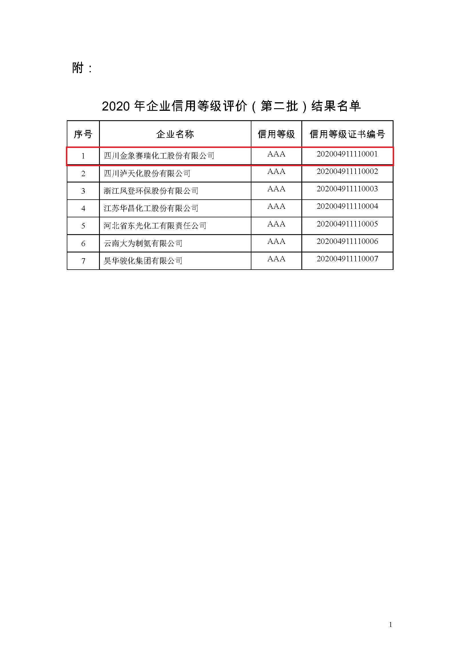 川雷火竞技亚洲获评AAA级信用等级